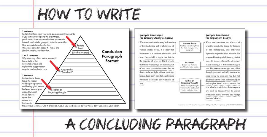 essay writing help  concluding paragraphs